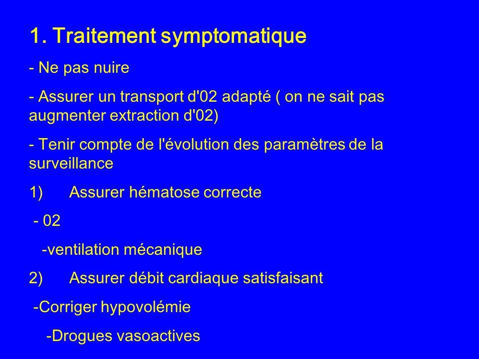 1. Traitement symptomatique