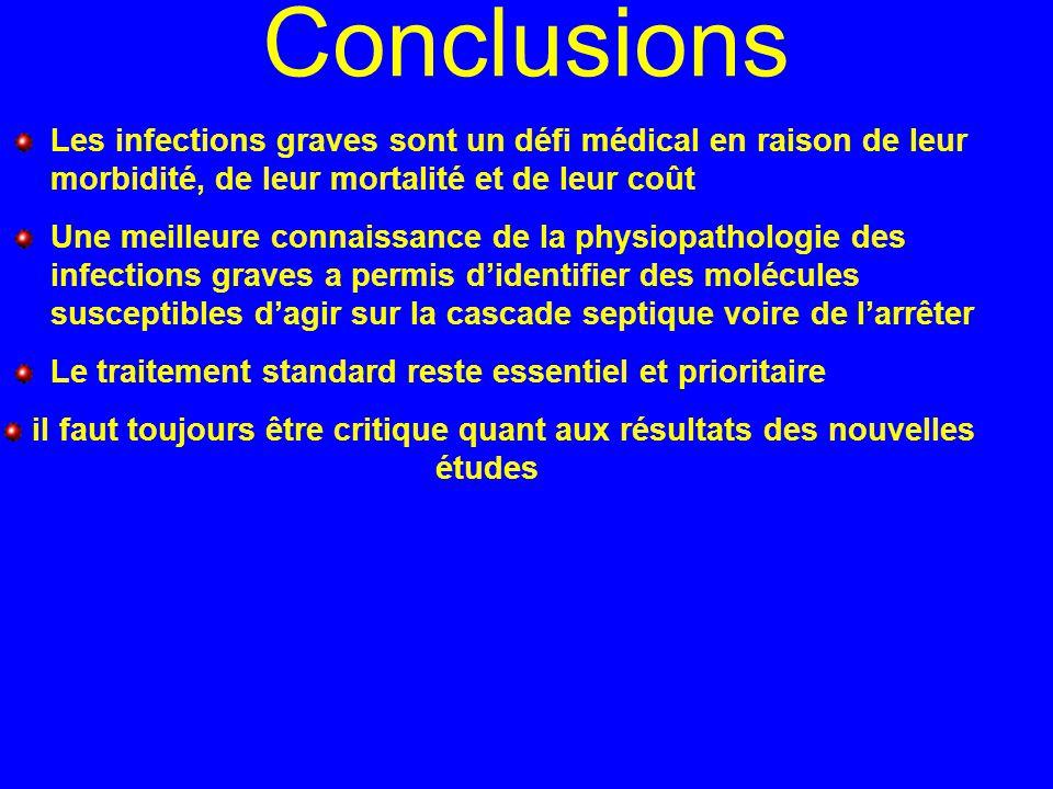 Conclusions Les infections graves sont un défi médical en raison de leur morbidité, de leur mortalité et de leur coût.