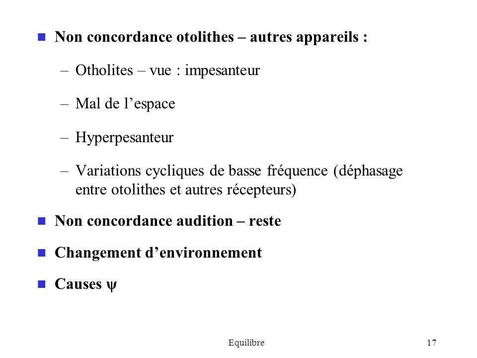 Non concordance otolithes – autres appareils :