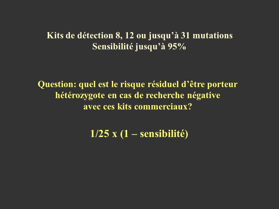 Kits de détection 8, 12 ou jusqu'à 31 mutations