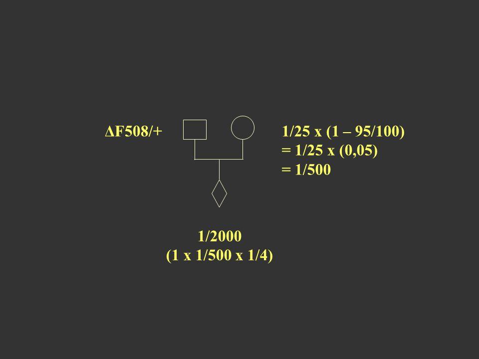 ΔF508/+ 1/25 x (1 – 95/100) = 1/25 x (0,05) = 1/500 1/2000 (1 x 1/500 x 1/4)