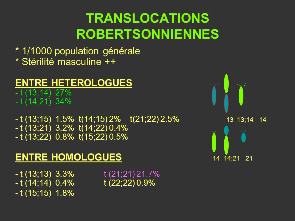 TRANSLOCATIONS ROBERTSONNIENNES