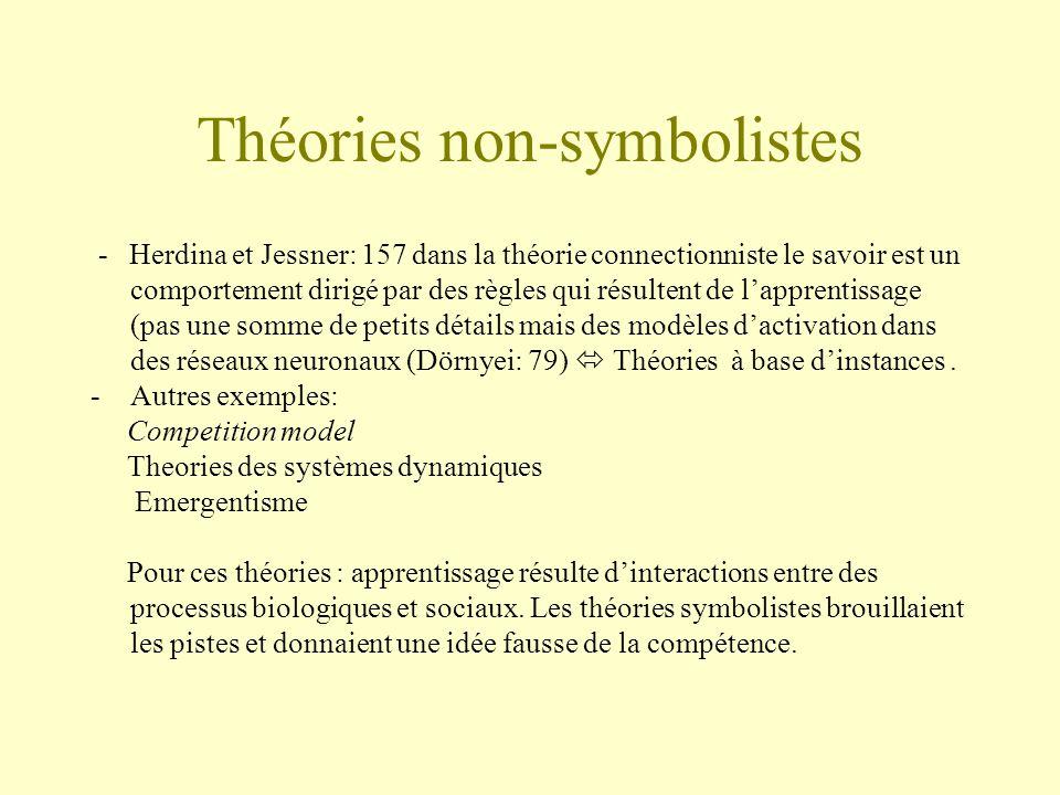 Théories non-symbolistes
