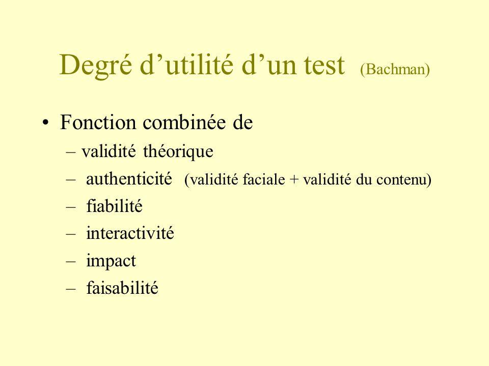 Degré d'utilité d'un test (Bachman)