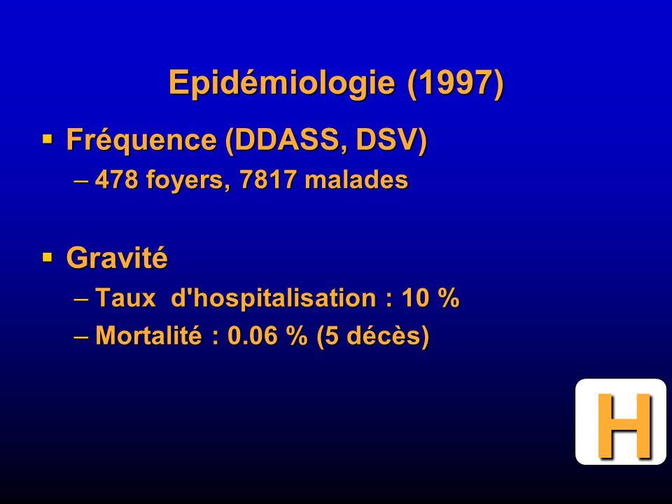 H Epidémiologie (1997) Fréquence (DDASS, DSV) Gravité