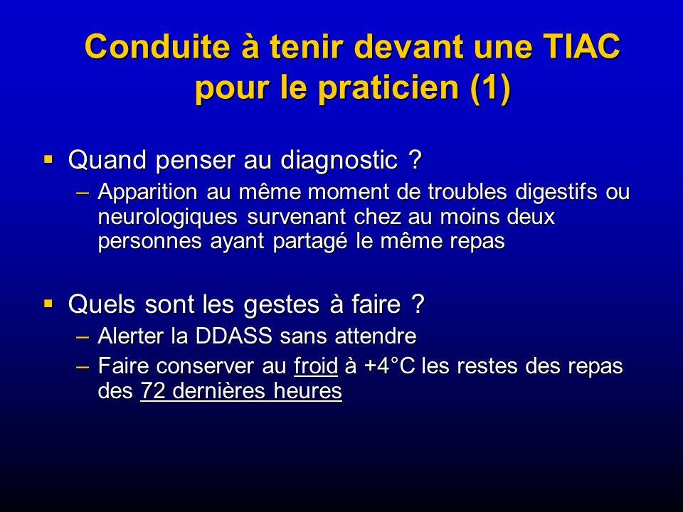 Conduite à tenir devant une TIAC pour le praticien (1)