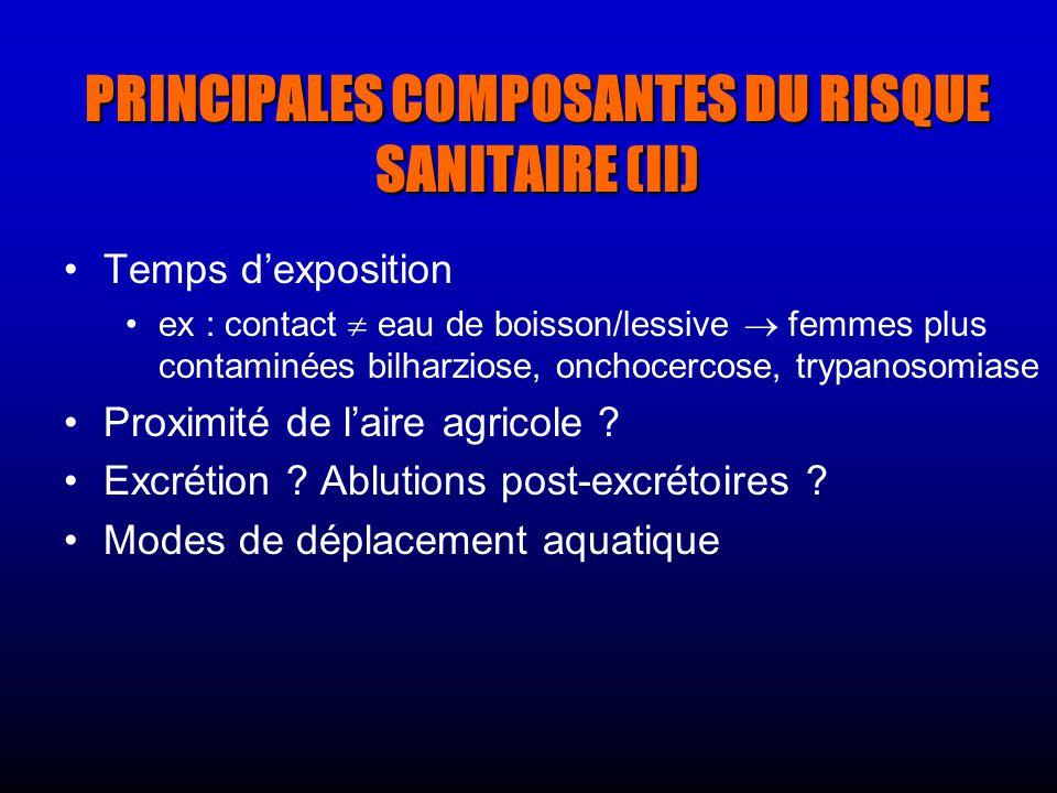 PRINCIPALES COMPOSANTES DU RISQUE SANITAIRE (II)