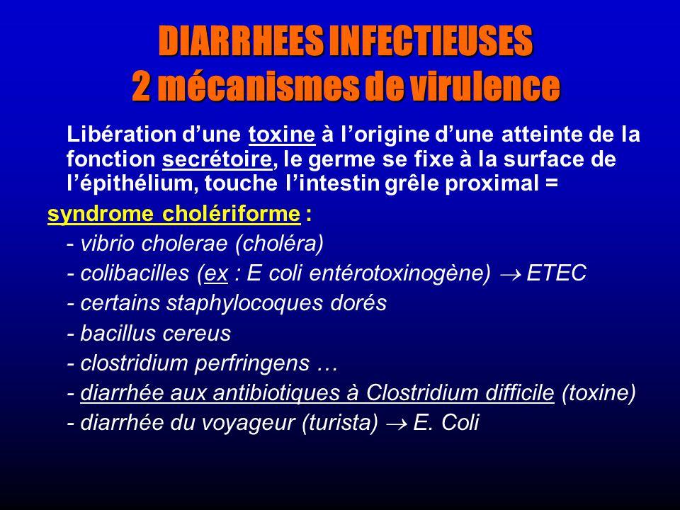 DIARRHEES INFECTIEUSES 2 mécanismes de virulence