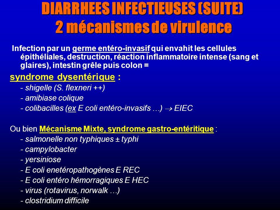 DIARRHEES INFECTIEUSES (SUITE) 2 mécanismes de virulence
