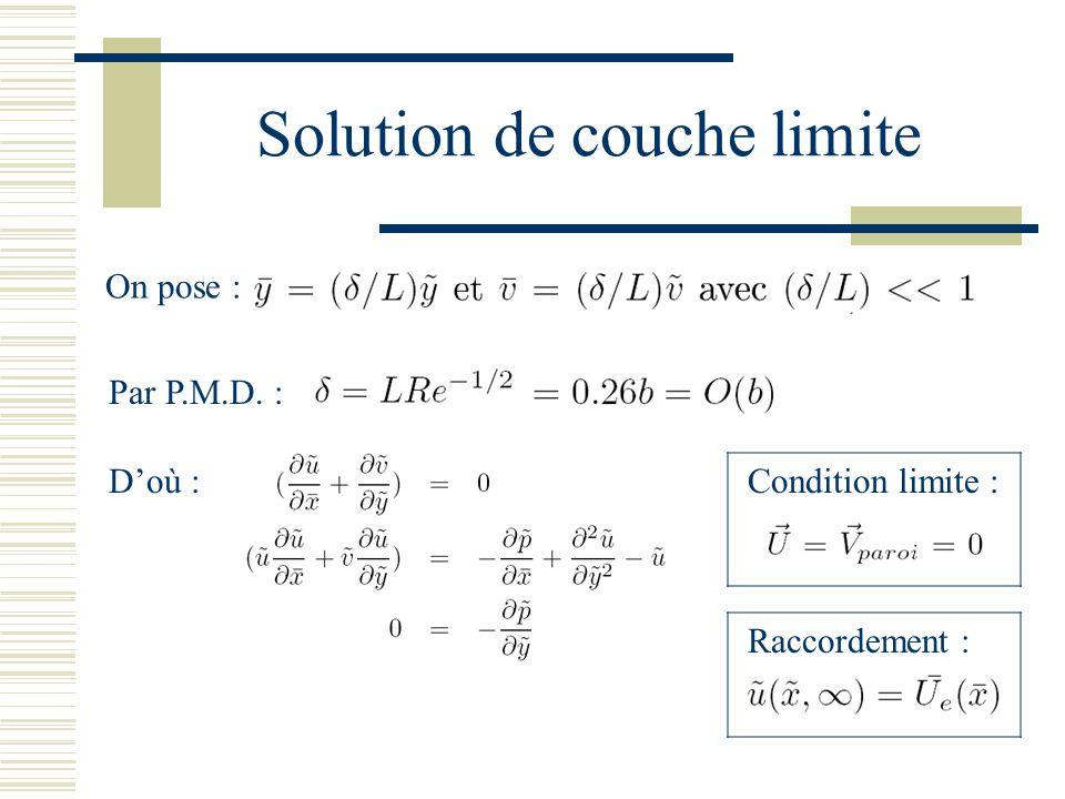 Solution de couche limite