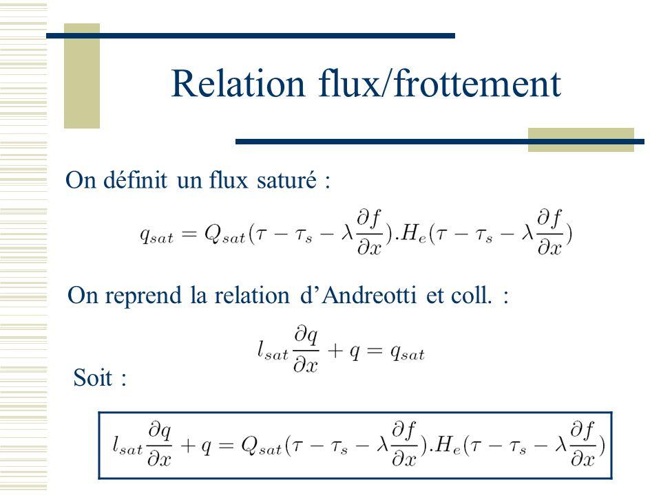 Relation flux/frottement