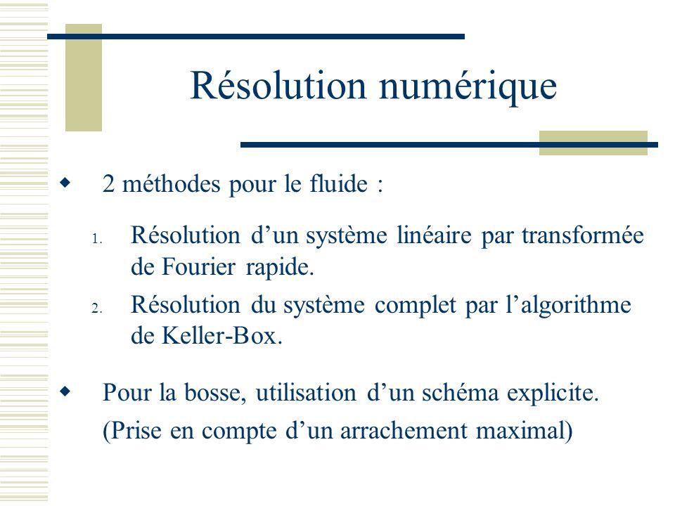 Résolution numérique 2 méthodes pour le fluide :