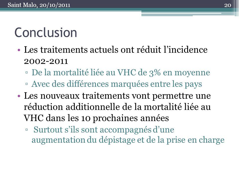 Conclusion Les traitements actuels ont réduit l'incidence 2002-2011