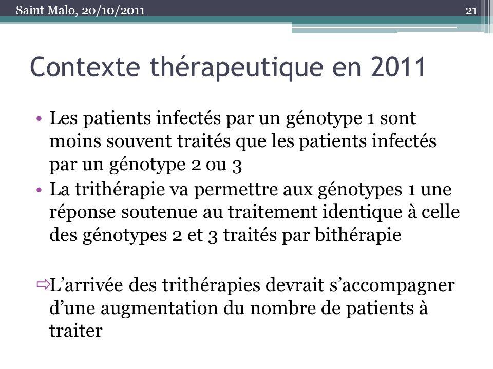 Contexte thérapeutique en 2011