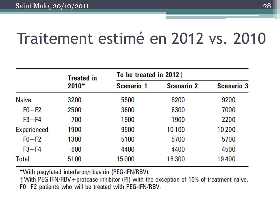 Traitement estimé en 2012 vs. 2010