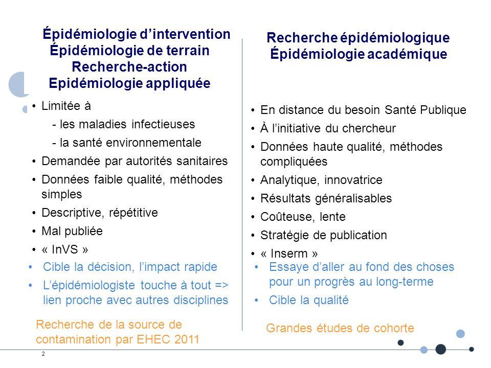 Épidémiologie d'intervention Épidémiologie de terrain Recherche-action