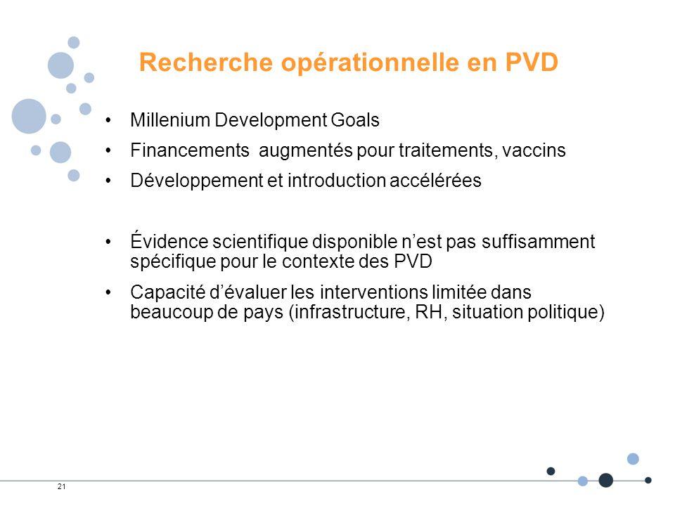 Recherche opérationnelle en PVD