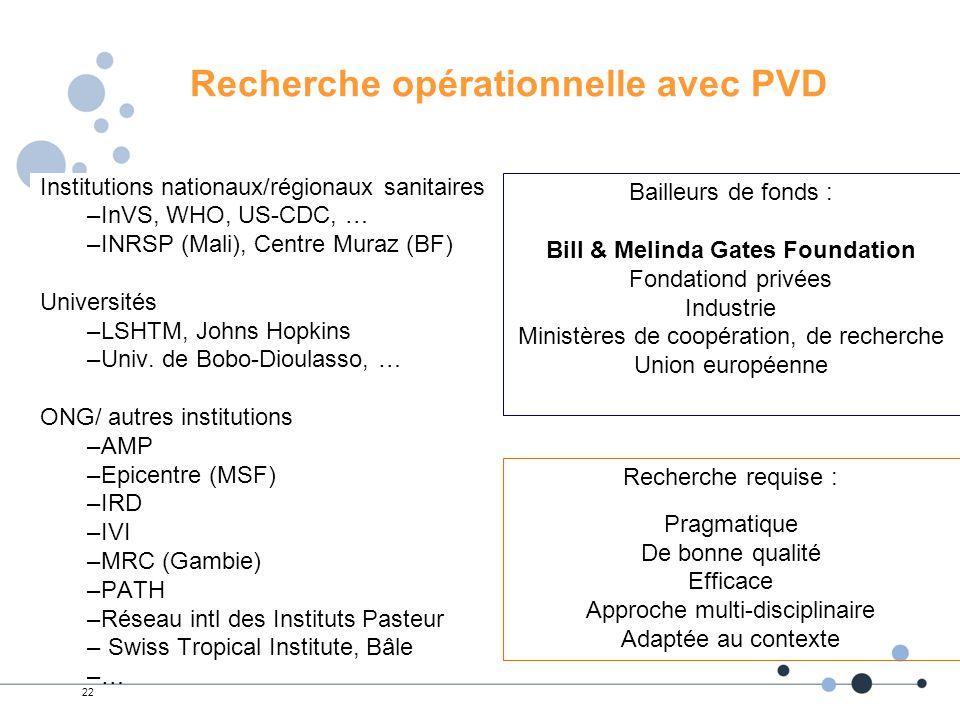 Recherche opérationnelle avec PVD