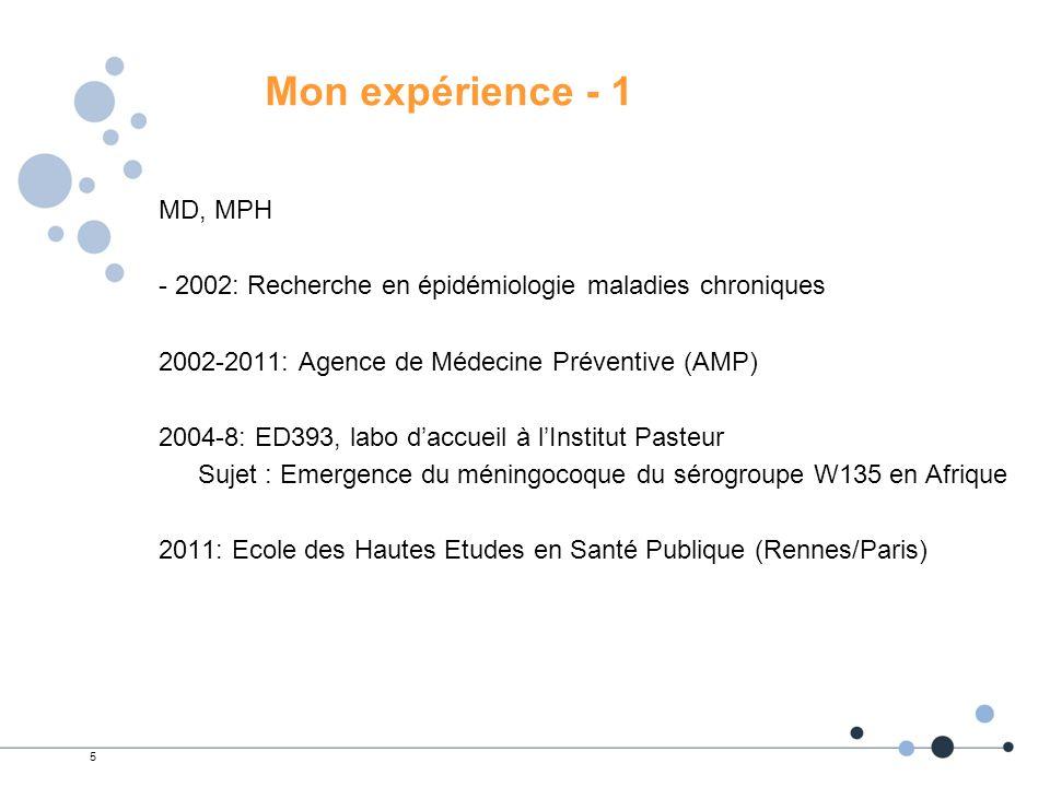 Mon expérience - 1 MD, MPH. - 2002: Recherche en épidémiologie maladies chroniques. 2002-2011: Agence de Médecine Préventive (AMP)