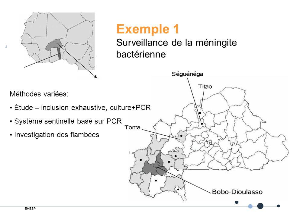 Exemple 1 Surveillance de la méningite bactérienne