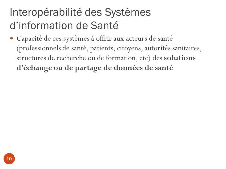 Interopérabilité des Systèmes d'information de Santé