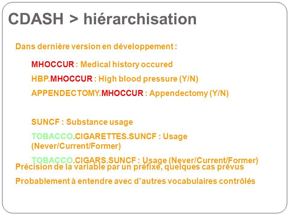 CDASH > hiérarchisation