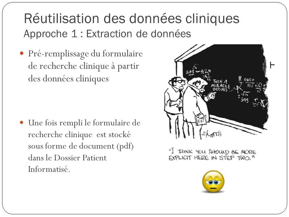 Réutilisation des données cliniques Approche 1 : Extraction de données