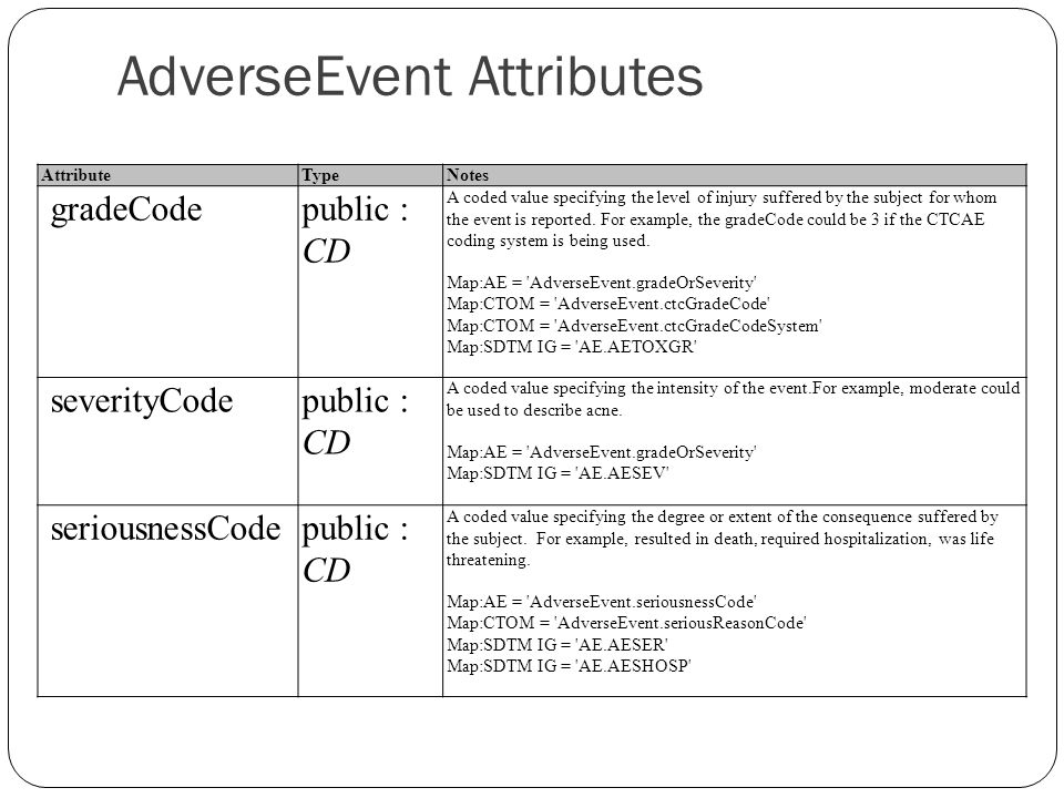 AdverseEvent Attributes