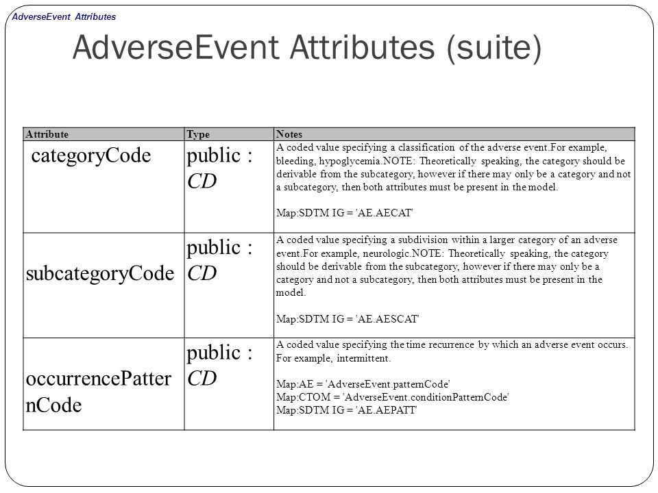 AdverseEvent Attributes (suite)