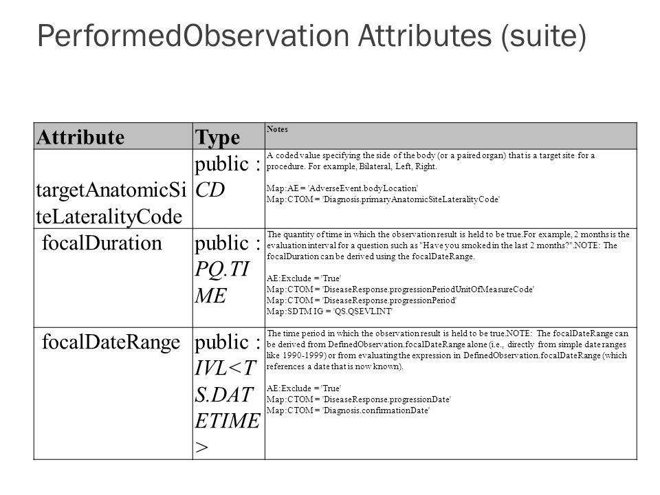 PerformedObservation Attributes (suite)