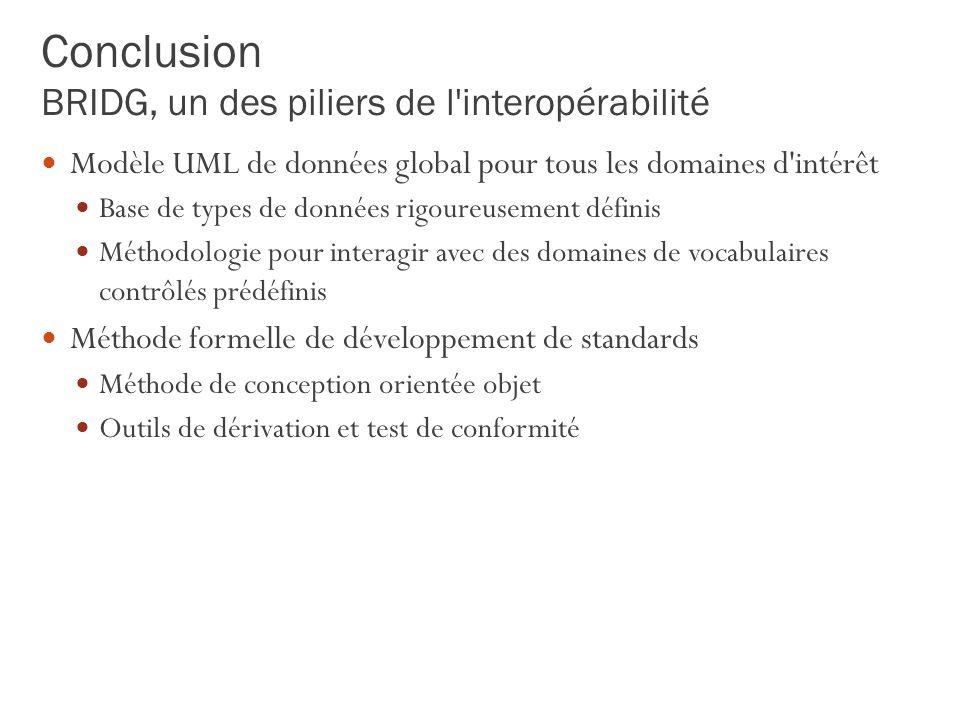 Conclusion BRIDG, un des piliers de l interopérabilité