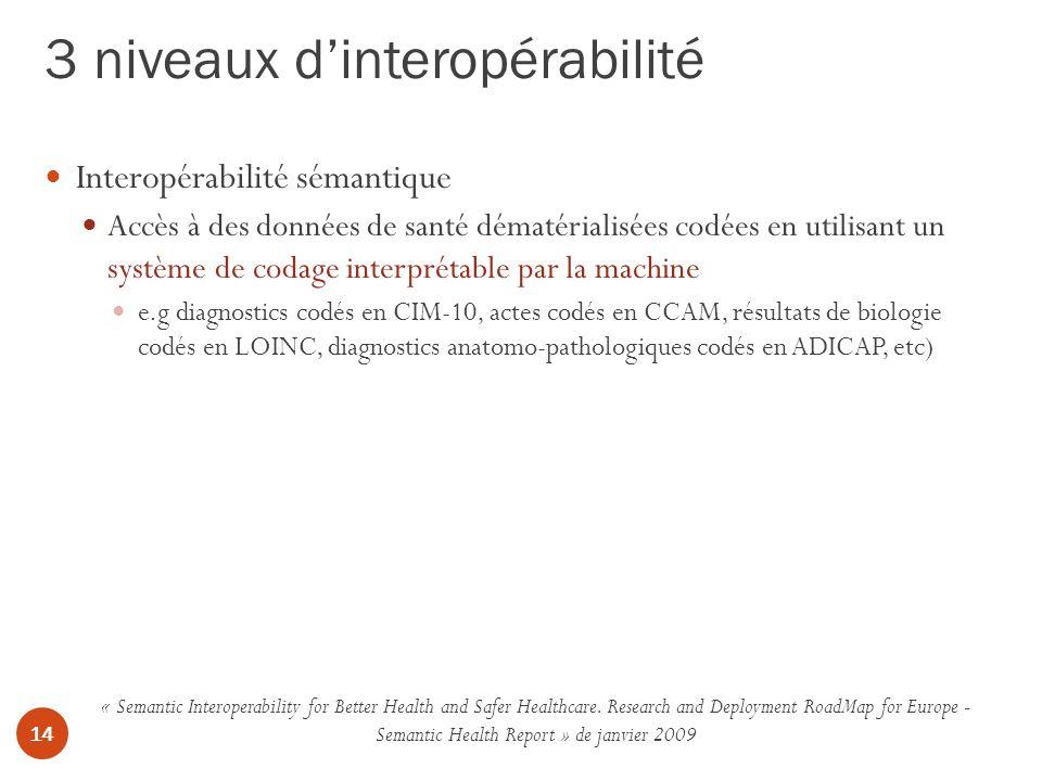 3 niveaux d'interopérabilité