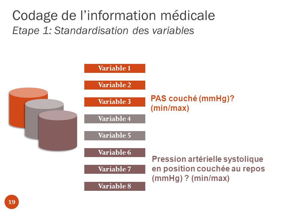 Codage de l'information médicale Etape 1: Standardisation des variables