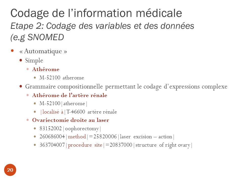 Codage de l'information médicale Etape 2: Codage des variables et des données (e.g SNOMED