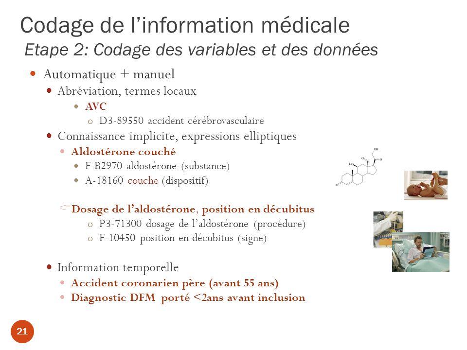 Codage de l'information médicale Etape 2: Codage des variables et des données
