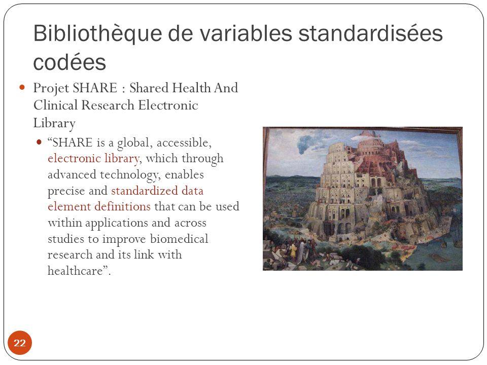 Bibliothèque de variables standardisées codées