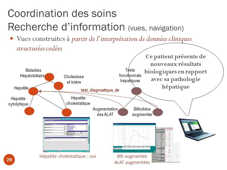 Coordination des soins Recherche d'information (vues, navigation)