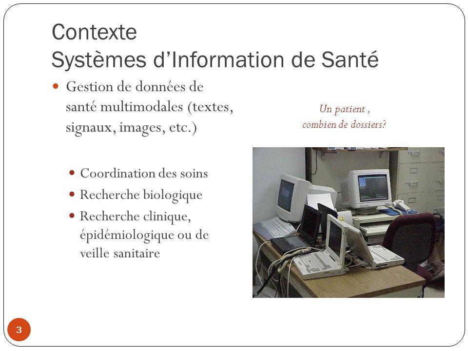 Contexte Systèmes d'Information de Santé