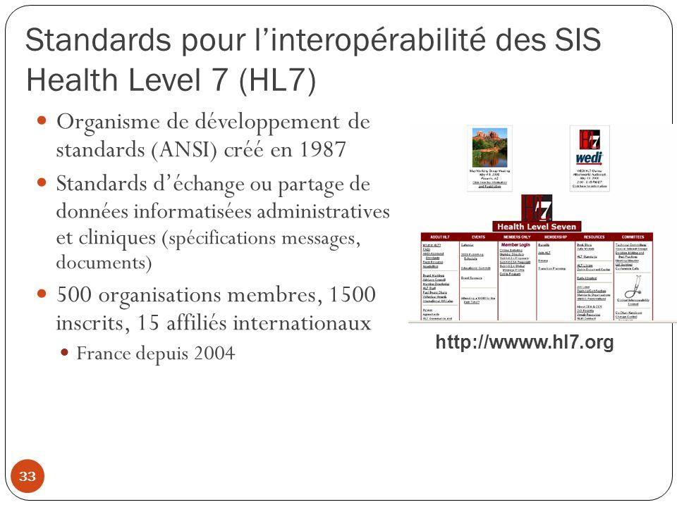 Standards pour l'interopérabilité des SIS Health Level 7 (HL7)