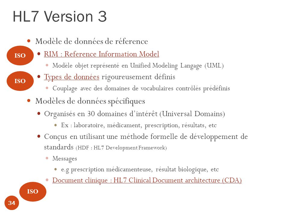 HL7 Version 3 Modèle de données de réference. RIM : Reference Information Model. Modèle objet représenté en Unified Modeling Langage (UML)