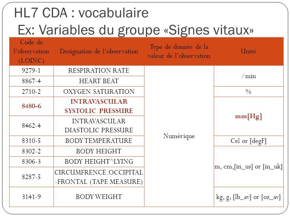 HL7 CDA : vocabulaire Ex: Variables du groupe «Signes vitaux»