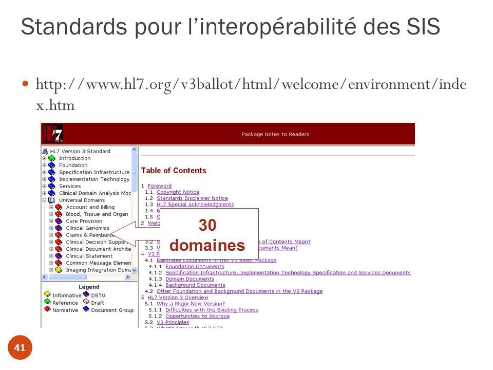 Standards pour l'interopérabilité des SIS