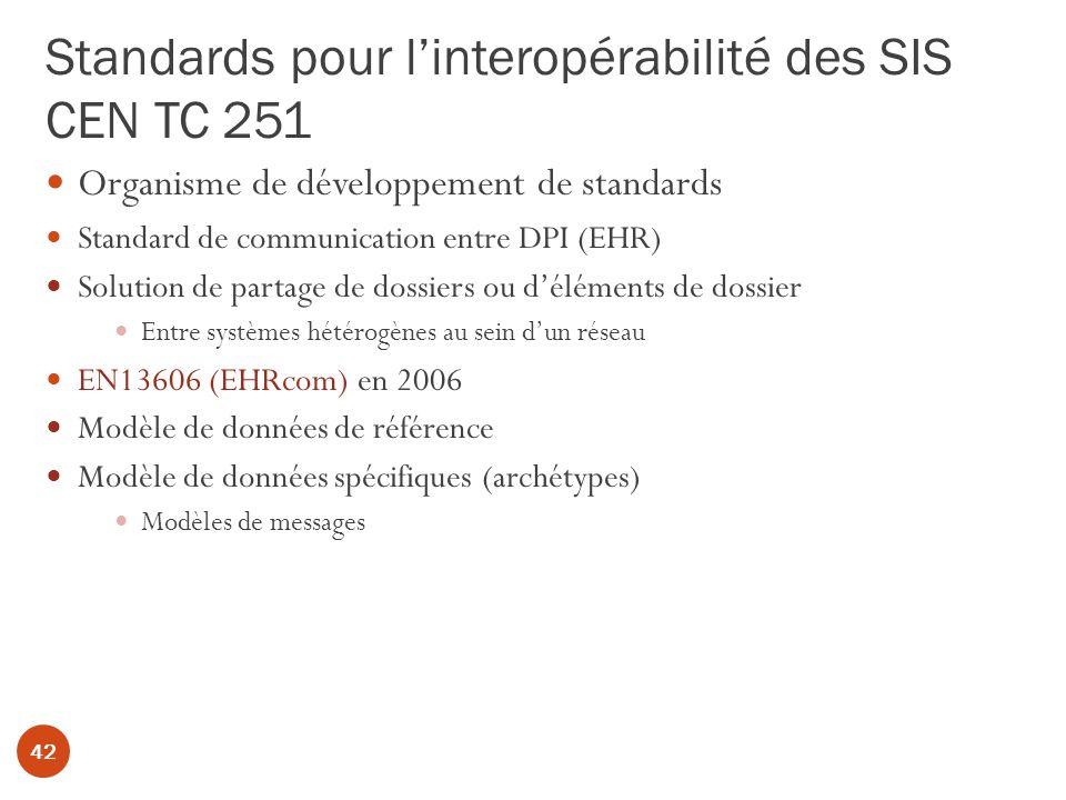 Standards pour l'interopérabilité des SIS CEN TC 251