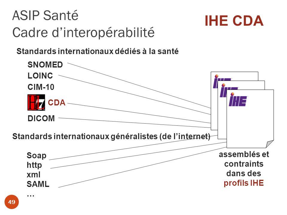 ASIP Santé Cadre d'interopérabilité
