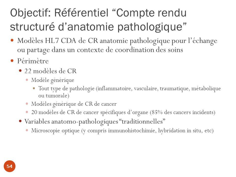 Objectif: Référentiel Compte rendu structuré d'anatomie pathologique