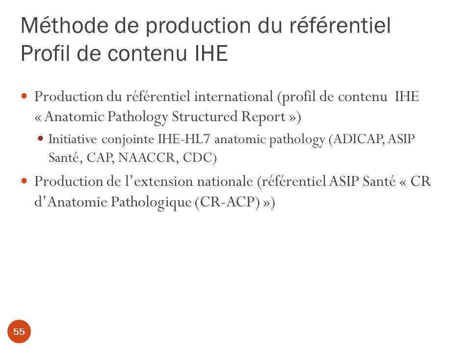 Méthode de production du référentiel Profil de contenu IHE