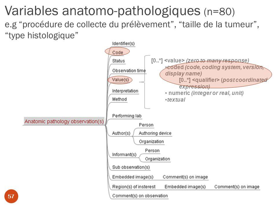 Variables anatomo-pathologiques (n=80) e