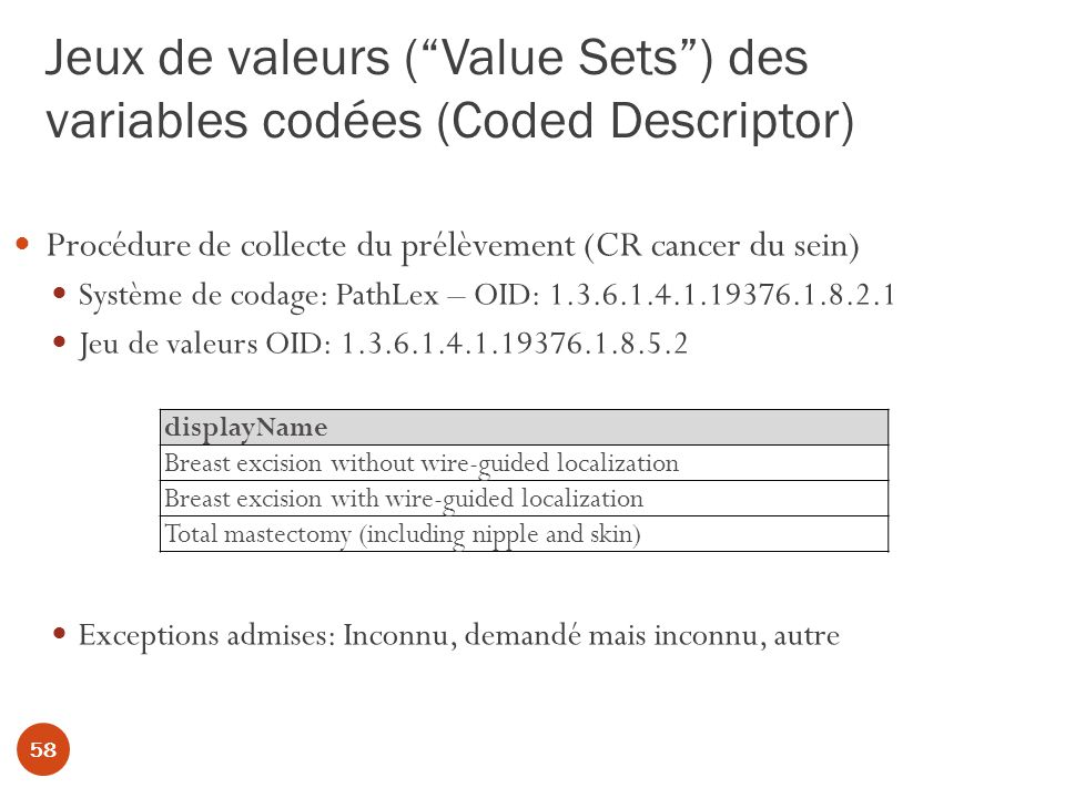 Jeux de valeurs ( Value Sets ) des variables codées (Coded Descriptor)