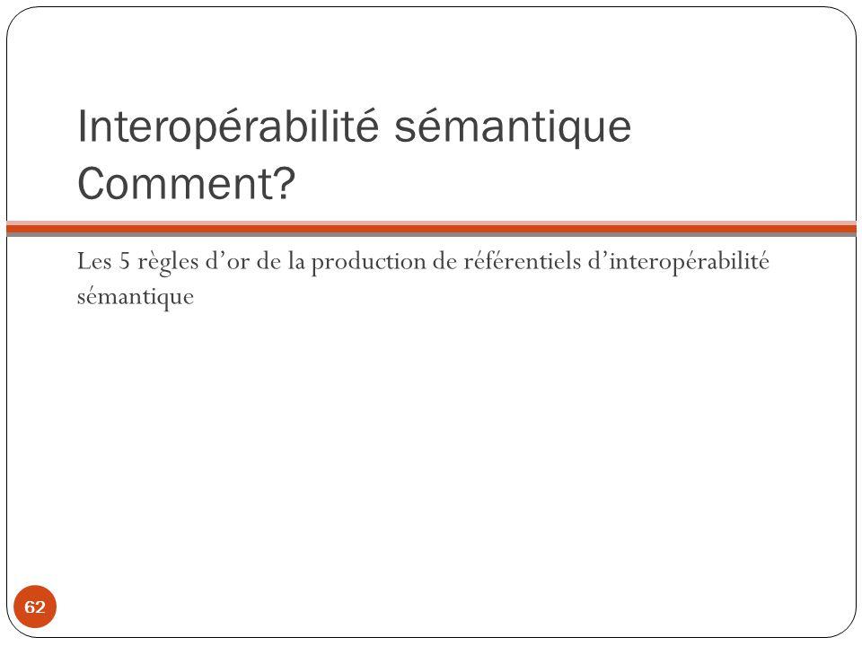 Interopérabilité sémantique Comment