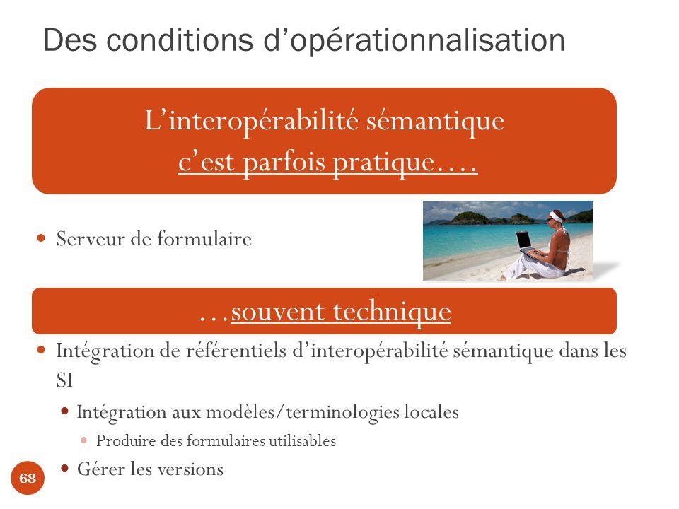 Des conditions d'opérationnalisation
